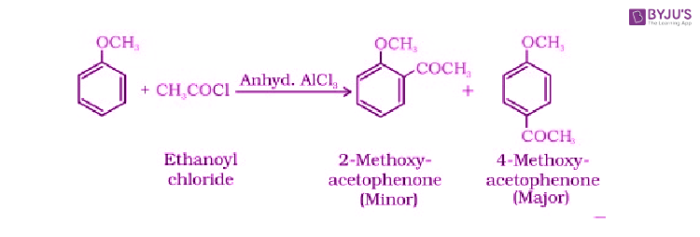 Friedel-Crafts acylation reaction