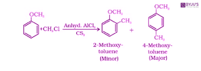 Friedel-Crafts alkylation Reaction