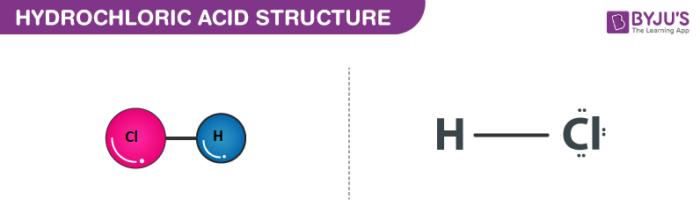 Hydrochloric acid structure