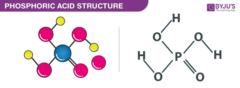 Phosphoric Acid structure