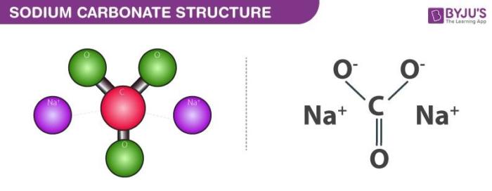 Sodium Carbonate Structure