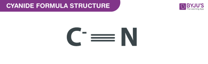 Cyanide Structure - CN−