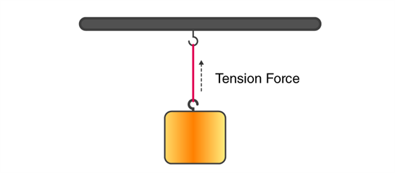 tension-force