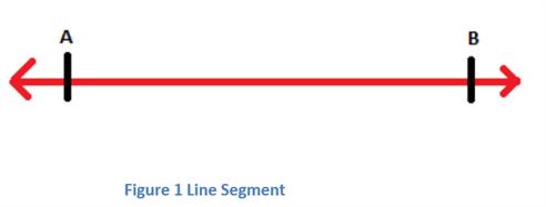 Linear Pair