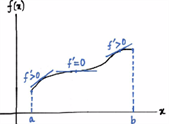 Increasing and decreasing functions
