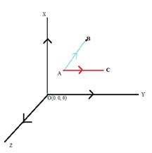 Co-initial Vectors