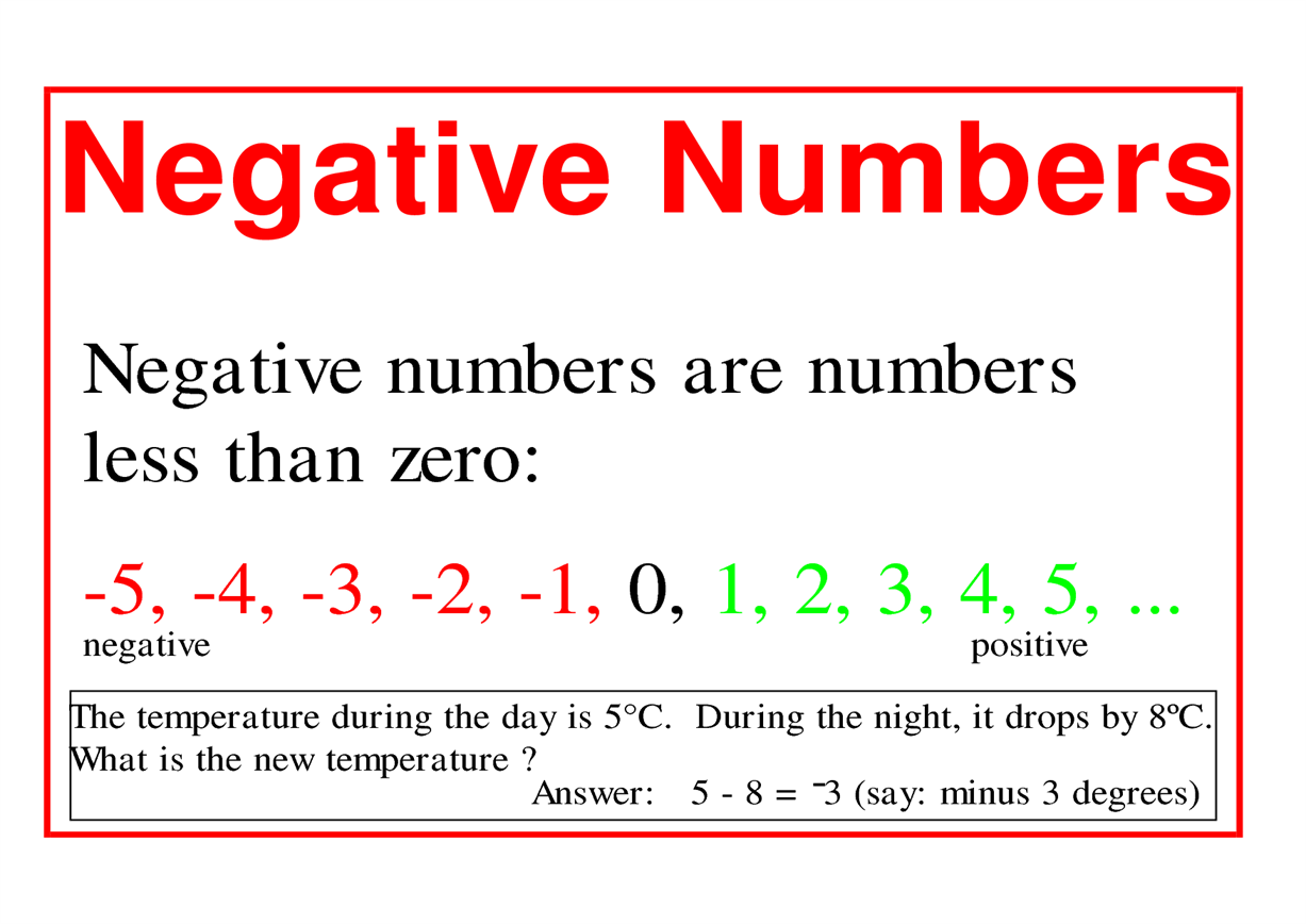 negative numbers history of real numbers negative integers at byju s