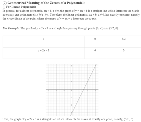 Class 10 Maths Chapter 2 - Polynomials
