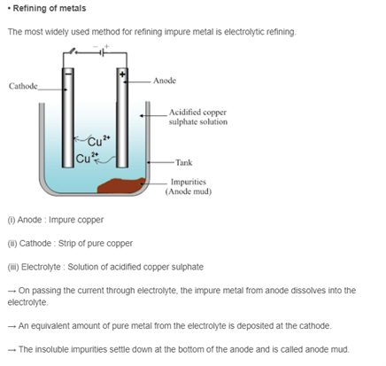 Class 10 Science Chapter 3 - Metals and Non-metals