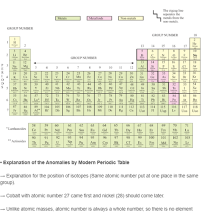 Class 10 Science Chapter 5 - Periodic Classification of Elements