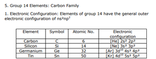 Class 11 Chemistry Chapter 11 - the p-block elements