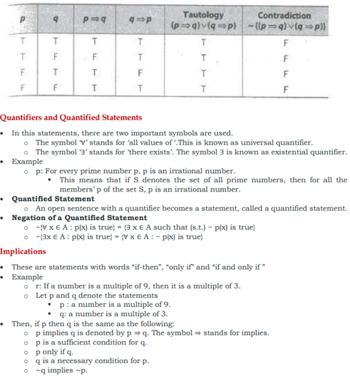 Class 11 Maths Chapter 14 mathematical reasoning