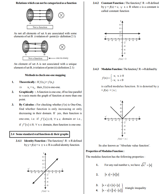 Class 11 Maths Chapter 2 Relations and Functions Revision Notes