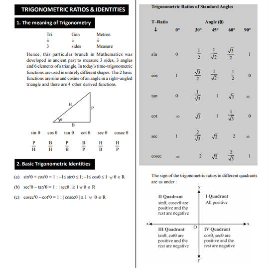 Class 11 Maths Chapter 3 Trigonometric Functions