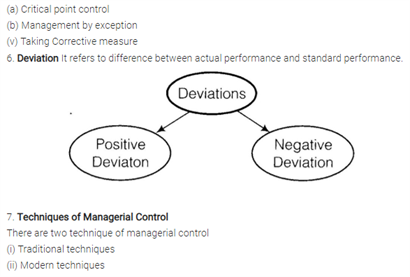 Class 12 Business Studies Chapter 8 - Controlling