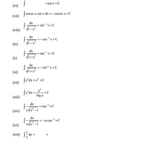 Class 12 Maths Chapter 7 Integrals