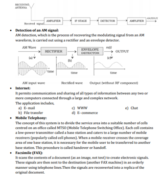 Class 12 Physics Chapter 15 Communication Systems