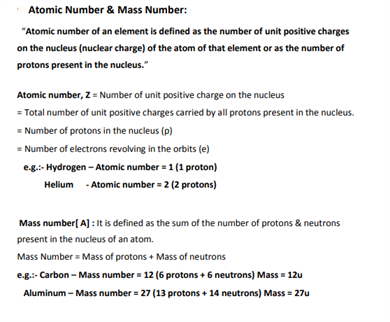 Class 9 Science Chapter 4 Structure of the Atom