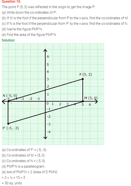 ICSE Solutions Of Class 10 Maths Chapter 12 Reflection