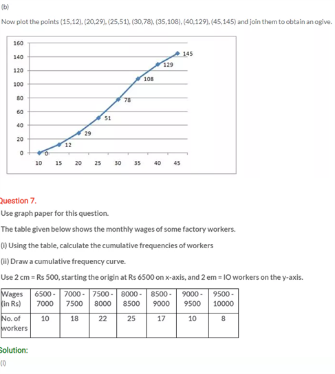 ICSE Solutions Of Class 10 Maths Chapter 23 Graphical Representation