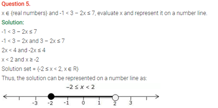 ICSE Solutions Of Class 10 Maths Chapter 4 Linear Equations(In One Variable)
