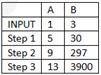 Basic Numeracy