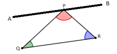 Angle sum property of triangle