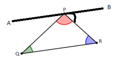 Angle sum property of triangle proof
