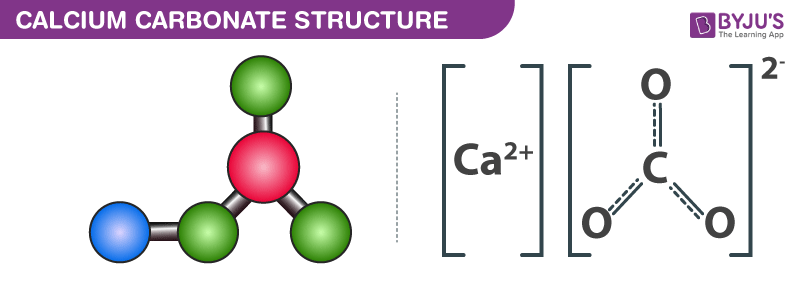 Calcium Carbonate Structure