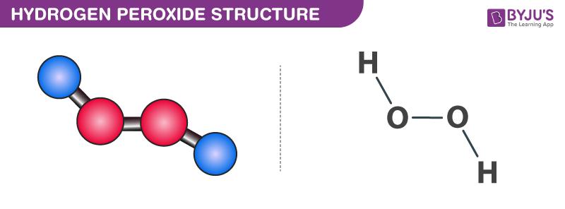 Hydrogen Peroxide (H2O2) - Structure, Preparation