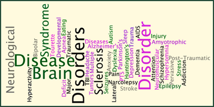 List of Brain Diseases