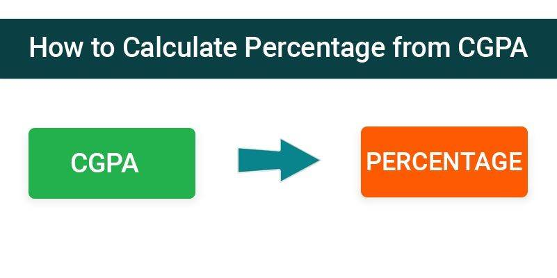 Calculate-Percentage-from-CGPA