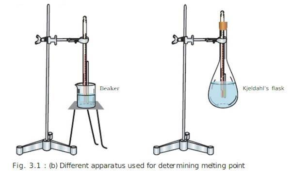 Chemistry practicals class11 image21