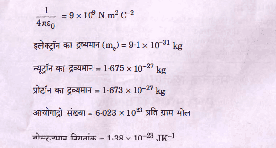 Question Paper Analysis Physics 3