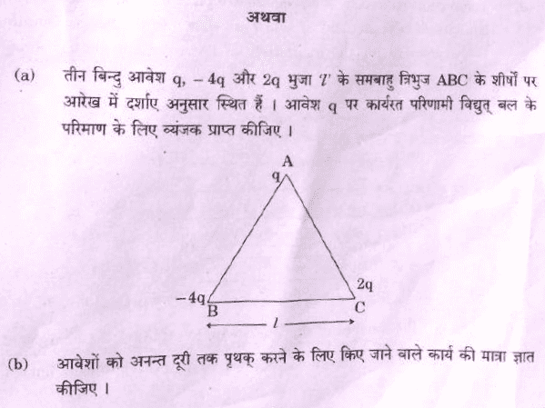 Question Paper Analysis Physics 13