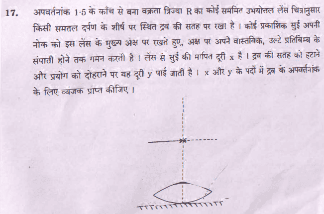 Question Paper Analysis Physics 21