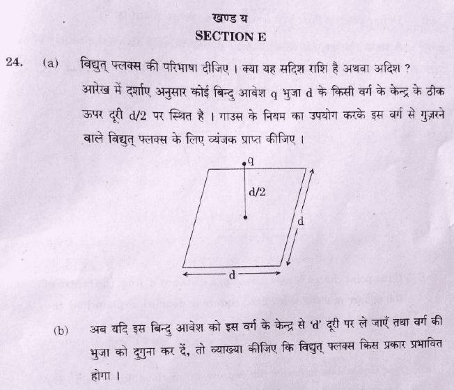 Question Paper Analysis Physics 28