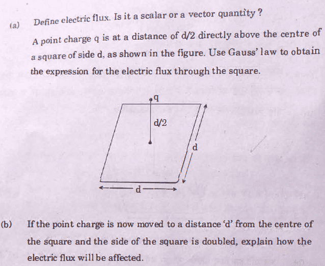 Question Paper Analysis Physics 30