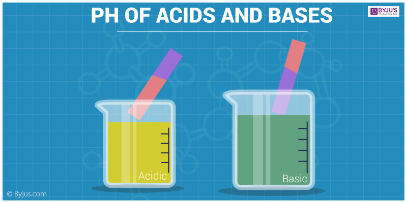 pH of Acids and Bases