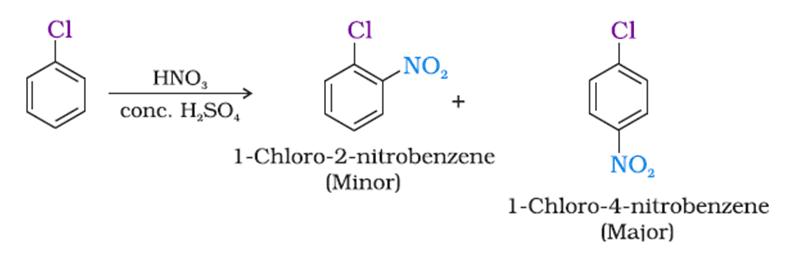 Aryl Halide Nitration