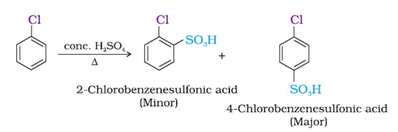 Aryl Halide Sulphonation
