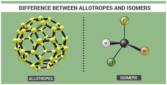 Difference between Allotropes and Isomers