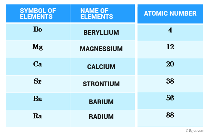 general characteristics of alkaline earth metals