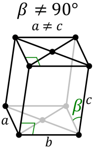 Monoclinic System