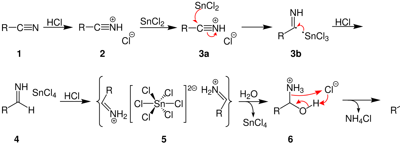 Stephen Reaction or Stephen Reduction
