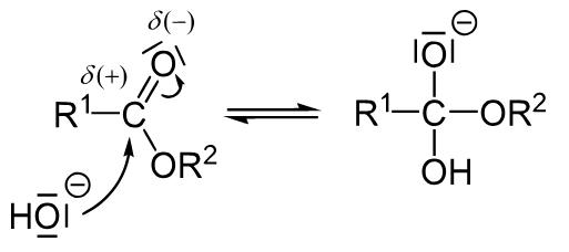 Saponification Mechanism