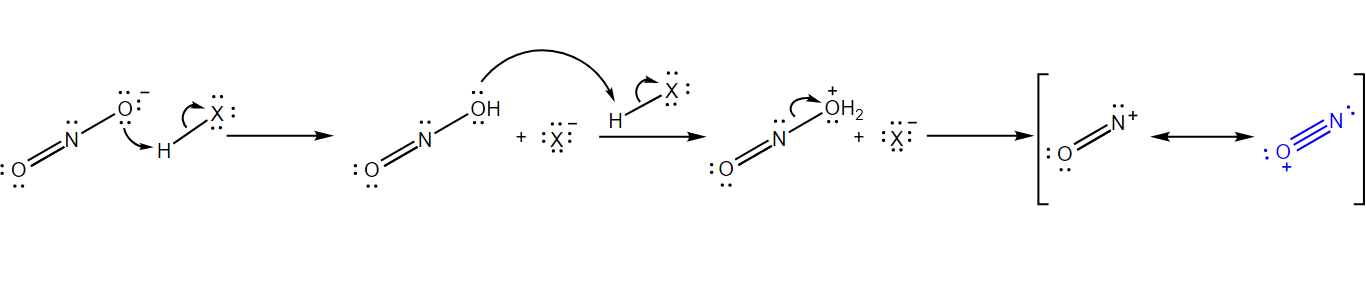 Nitrosonium Ion Formation