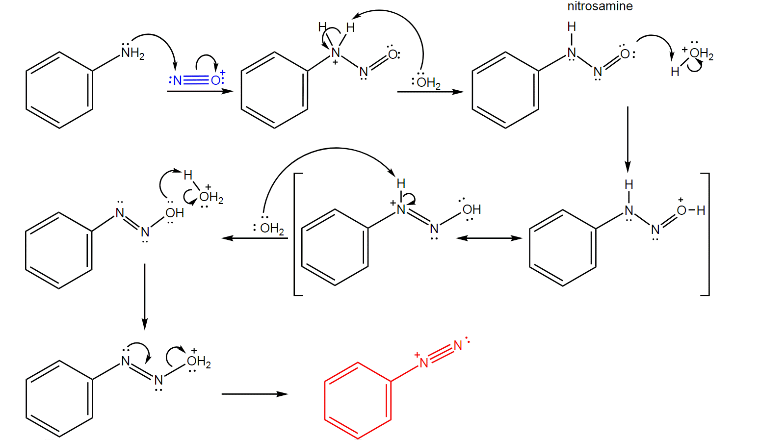 Sandmeyer Reaction Mechanism - Reactions, Examples, Uses, FAQs