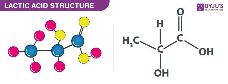 Lactic Acid structure