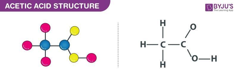 Acetic Acid structure